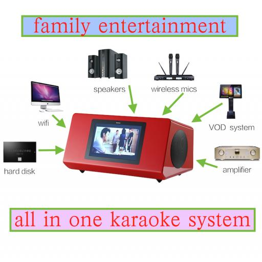 Home-Theatre-Karaoke-Speaker-System-Karaoke-Machine pic 2.png